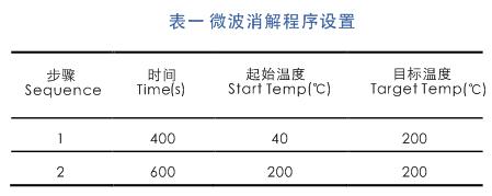 TRANSFORM 800