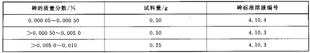 称取试料量,砷标准溶液编号